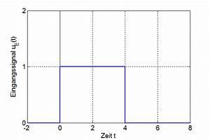 Summe Online Berechnen : systemtheorie online systemantwort eines rl netzwerks ~ Themetempest.com Abrechnung