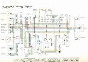 Schema Electrique Zx9r