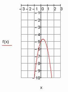 Formfaktor Berechnen : l sungen grundlagen quadratische funktionen i mathe brinkmann ~ Themetempest.com Abrechnung