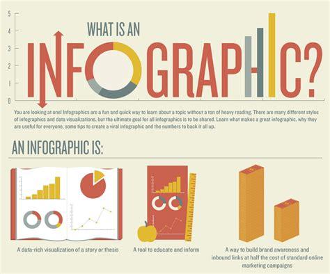 Infographics / Home Simbol Flowchart Lengkap Doc Flow Chart Diagram Creative Terkomputerisasi Paperwork Hospital Process Template Mulai Manual Input