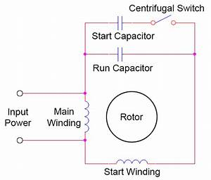 Motor Start And Motor Run Capacitors Primer