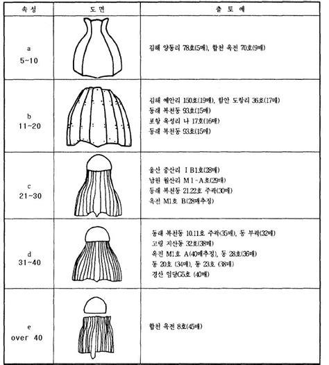 mugaps korean amourweapon artifactkorean helmets   centy  vertical plate helmet
