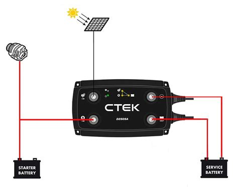 ctek off grid d250sa charger with digital battery monitor