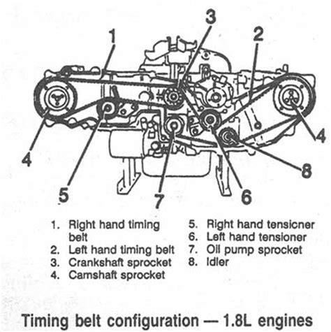 Subaru Ej16 Wiring Diagram by Subaru 1985 89 Timing Belt Banda De Tiempo