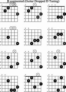 Image From       Traditionalmusic Co Uk  Chords  Png  Guitar Dropped