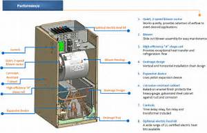 Ladder Air Handler Diagram