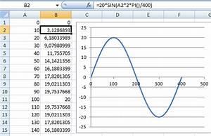 Sinusfunktion Berechnen : wertetabelle f r sinusfunktion berechnen autodesk inventor ~ Themetempest.com Abrechnung