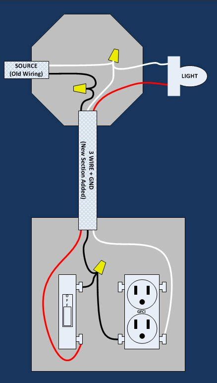 Adding Prong Gfi Old Wiring Where None Existed Before
