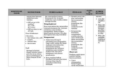 Pada artikel kali ini saya akan membagikan rpp dan silabus ktsp bahasa inggris smp kelas 7,8,9 semester 1 dan 2. Contoh Silabus Bahasa Inggris Smp Kelas 8 - Revisi Sekolah