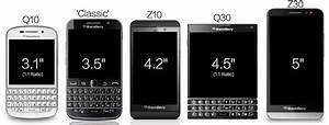 BlackBerry Windermere 39Q3039 Renders N4BB