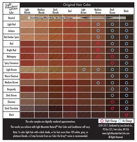 mountain henna rainbow henna color chart of rainbow henna hair color Light
