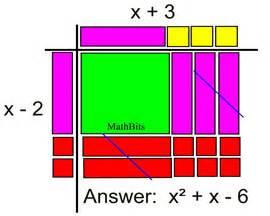 multiply binomials mathbitsnotebook a1 ccss math