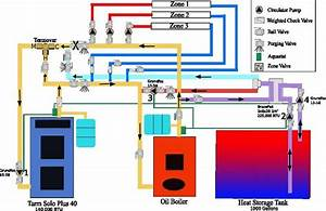 Hot Water System Piping Diagram Boiler  Hot  Free Engine Image For User Manual Download