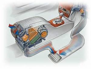 Fonctionnement Clim Voiture : garage tamimi entretien et reparation de vehicules automobiles maroc annuaire ~ Medecine-chirurgie-esthetiques.com Avis de Voitures