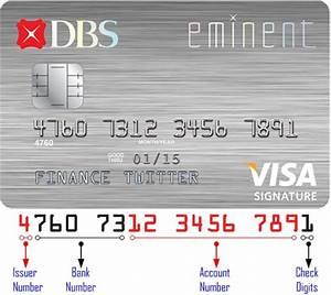 Card Number Visa : cracking 16 digits credit card numbers what do they mean ~ Eleganceandgraceweddings.com Haus und Dekorationen