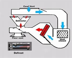 Yj Heater System Explained  Borrowed Write Up