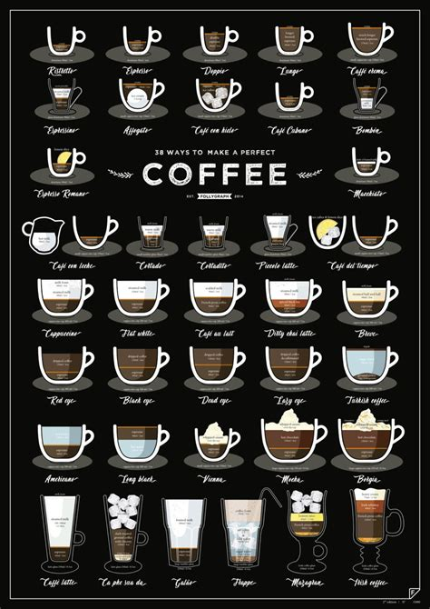 Beautiful in colour and taste. 38 Ways to Make a Perfect Coffee - 3rd EDITION - home print, coffee gift, coffee poster, kitchen ...