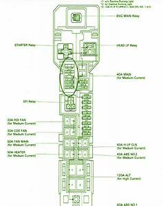 2008 Lexus Is350 Fuse Box Diagram  U2013 Circuit Wiring Diagrams