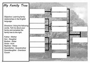 Family Tree Posters To Fill In My Family Tree For Esl Students