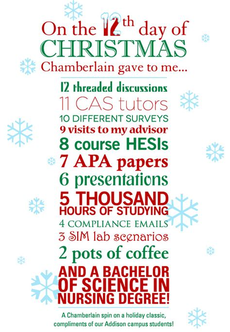2012 In Review 33 Highlights From The Chamberlain Facebook Page
