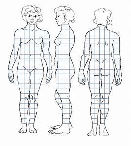 Women Body Image Chart