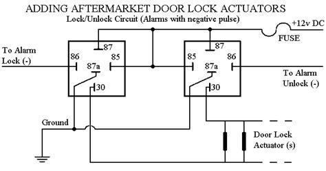 Bmw Door Lock Actuator Wiring Diagram by Door Lock Wiring