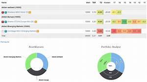 reddit uk personal finance - explore reddit r eupersonalfinance