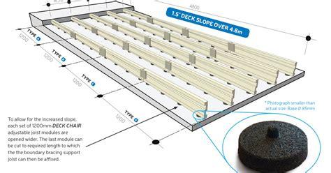 floor joist spacing nz deck chair system adjustable joists by biform eboss