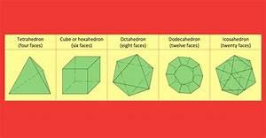 Mathematical Diagrams