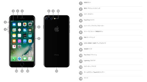 phone only works on speaker iphone 7 7 plusも左のスピーカーから音は出ていない 携帯総合研究所