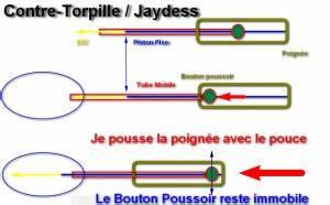 Controle Technique Ploemeur : jaydess la contre torpille s quence dissection ~ Nature-et-papiers.com Idées de Décoration