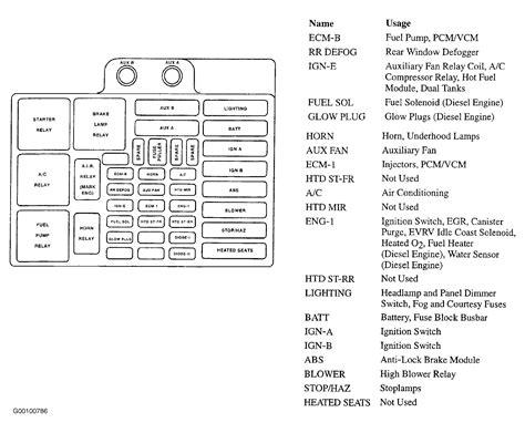 2001 Chevy Silverado Fuse Diagram by 2000 Chevrolet Silverado Electrical Problems I Cleaned