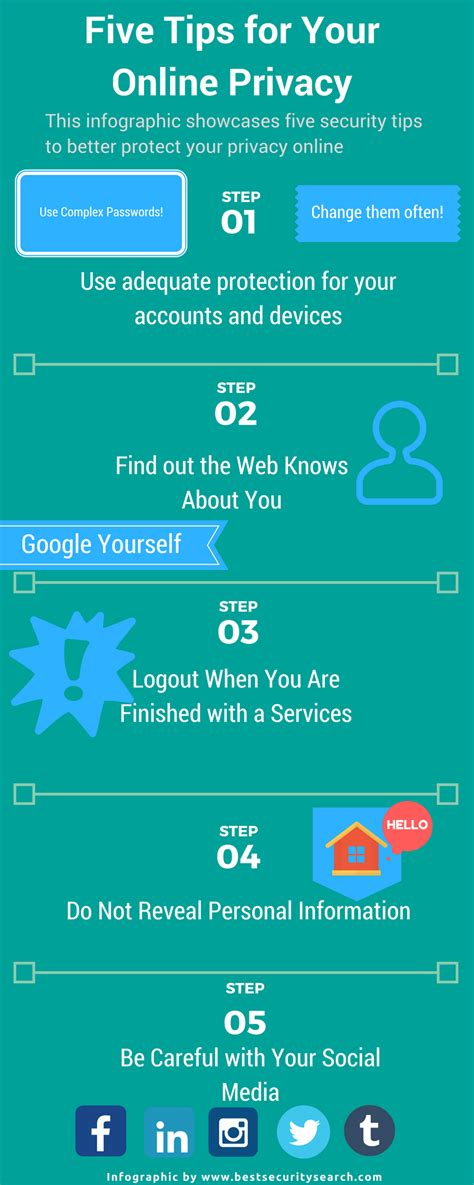 Five Tips For Your Online Privacy  Best Security Search