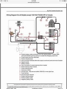 Twin Mercury 150 4s W   Power Steering