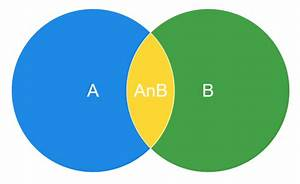 Venn Diagrams In Tableau