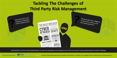 tackling  challenges   party risk management