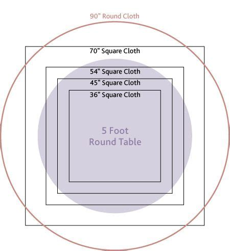 standard 8 foot table good to know table cloth for 5 foot round table seating