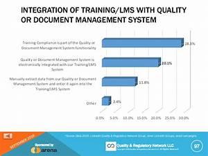2016 quality management system vendor software benchmark With on premise document management system