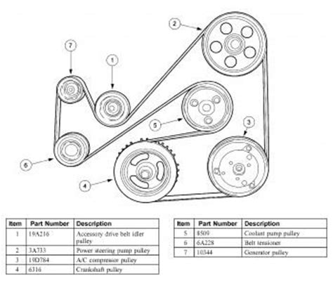 Replace Water Pump Ford Focus With Dual Overhead