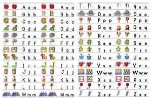 HD wallpapers printable chinese alphabet chart