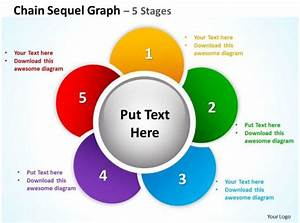 Chain Sequel Graph 5 Stages Powerpoint Diagrams
