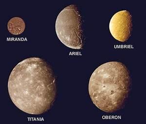 Planet Uranus – One Minute Astronomer