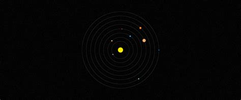 The Solar System An Animated Journey Visualoop