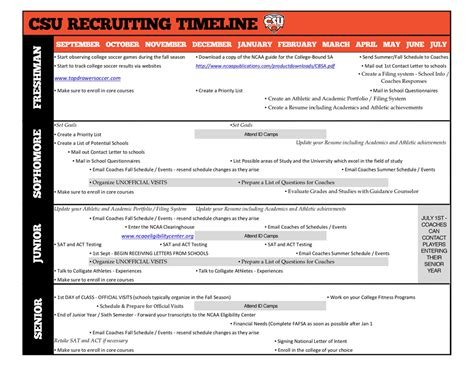 college recruiting recruiting process timeline chester springs united