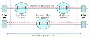 Award Winning  Ead  Ethernet Access Direct Broadband