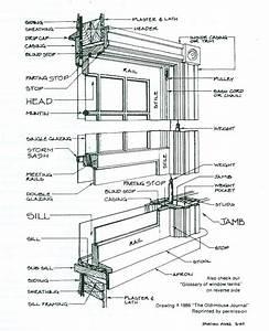 Sash Window Section End