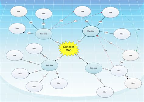 Concept Map Template Concept Mapping Templates
