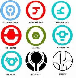 Forerunner symbols halo