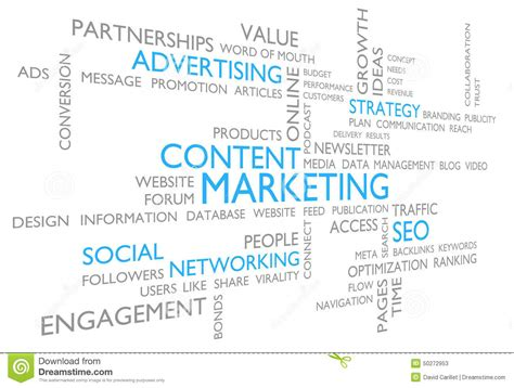Marketing Via by Content Marketing Through Advertising Social Networking