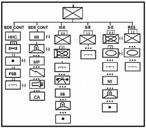 fm 3 0611 chapter 4 With air defense artillery battalion wire diagram on army battalion diagram